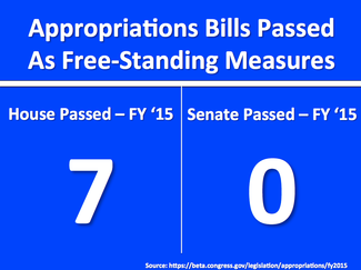 House approps